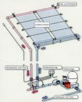 Solfangersæt baseret på antal paneler